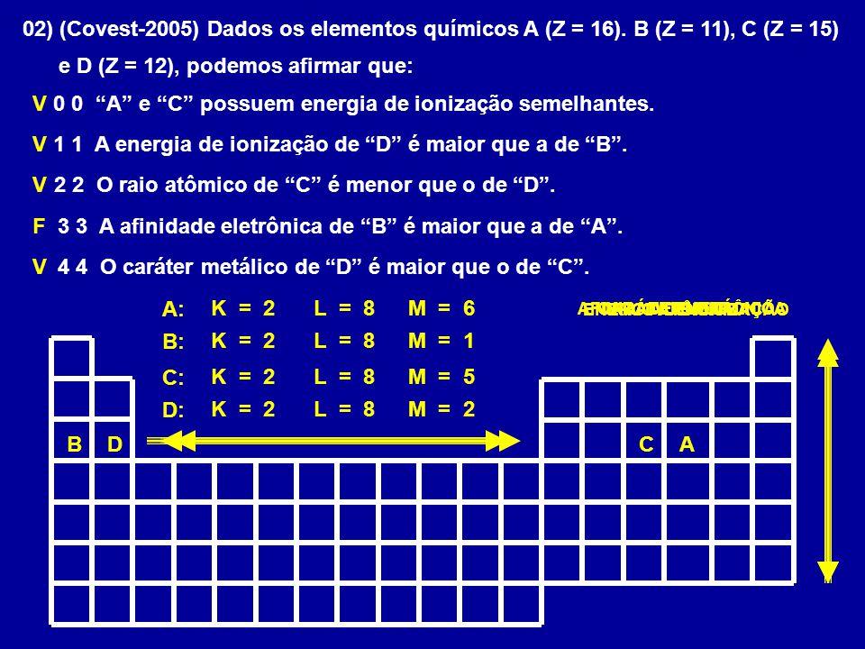 K = 2L = 8M = 6 A: K = 2L = 8M = 1 B: K = 2L = 8M = 5 C: K = 2L = 8M = 2 D: A B C D 0 0 A e C possuem energia de ionização semelhantes.