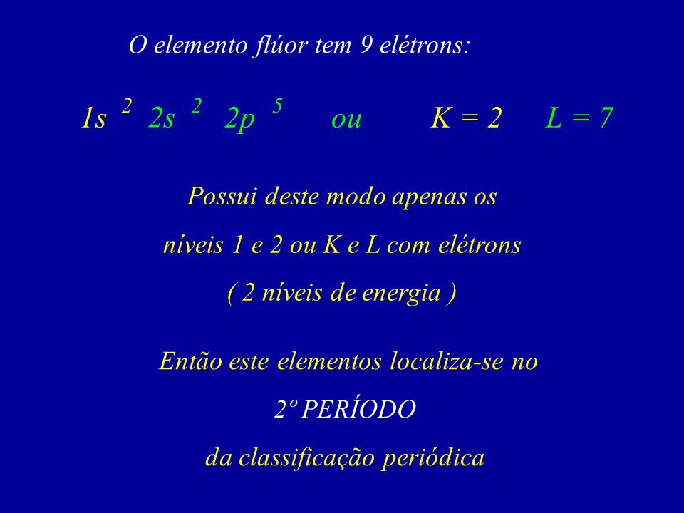 O elemento flúor tem 9 elétrons: Possui deste modo apenas os níveis 1 e 2 ou K e L com elétrons ( 2 níveis de energia ) Então este elementos localiza-se no 2º PERÍODO da classificação periódica 2 2p1s 2s K = 2 52 L = 7ou
