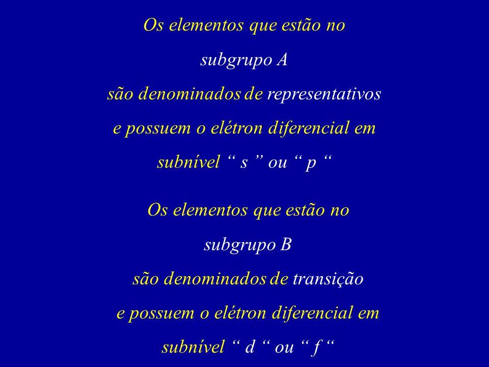 Os elementos que estão no subgrupo A são denominados de representativos e possuem o elétron diferencial em subnível s ou p Os elementos que estão no subgrupo B são denominados de transição e possuem o elétron diferencial em subnível d ou f