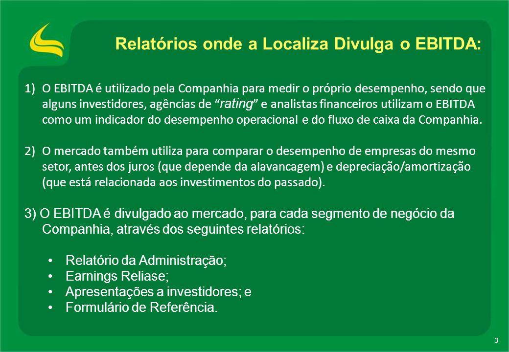 4 As emissões de debêntures e alguns empréstimos da Localiza possuem dentre as hipóteses de vencimento antecipado a não manutenção de índices financeiros apurados trimestralmente, conforme a seguir: Hipótese de vencimento antecipado - EBITDA