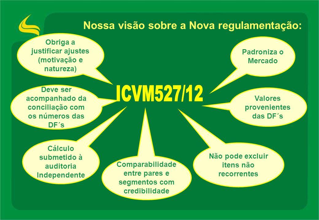 9 O material que se segue é uma apresentação de informações gerais de antecedentes da LOCALIZA na data da apresentação.