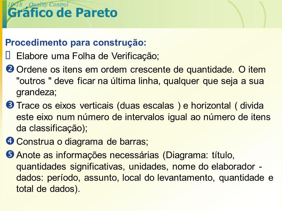 10-18Quality Control Procedimento para construção: Elabore uma Folha de Verificação; Ordene os itens em ordem crescente de quantidade. O item