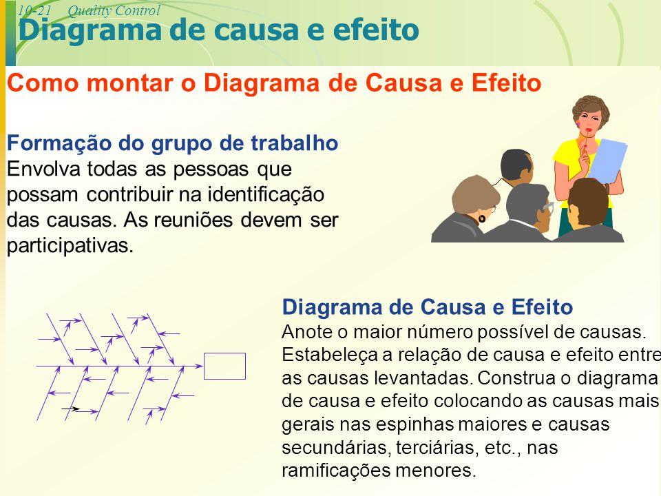 10-21Quality Control Como montar o Diagrama de Causa e Efeito Formação do grupo de trabalho Envolva todas as pessoas que possam contribuir na identifi