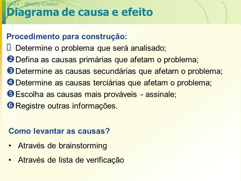 10-24Quality Control Procedimento para construção: Determine o problema que será analisado; Defina as causas primárias que afetam o problema; Determin