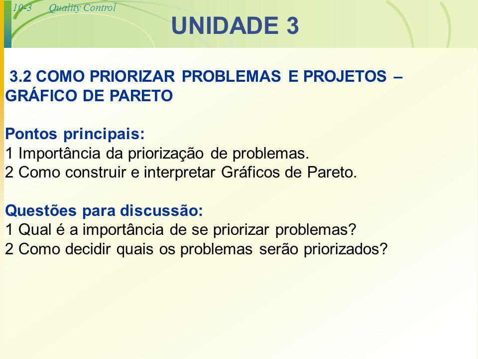 10-3Quality Control UNIDADE 3 3.2 COMO PRIORIZAR PROBLEMAS E PROJETOS – GRÁFICO DE PARETO Pontos principais: 1 Importância da priorização de problemas
