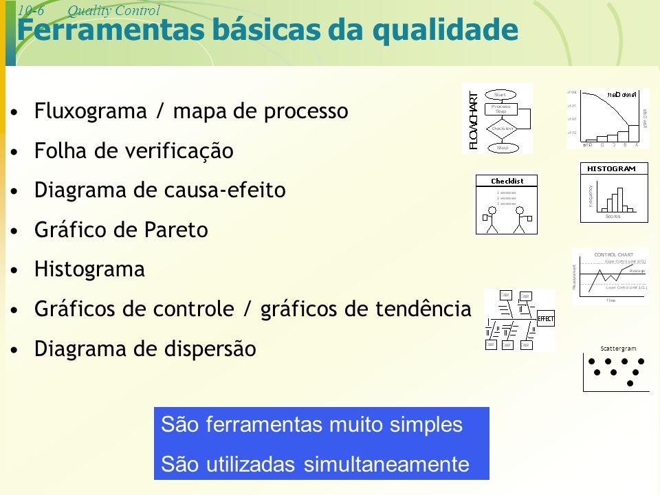 10-7Quality Control Fluxograma Não tem base estatística São excelentes ferramentas para visualização de etapas Mostram: - o progresso do trabalho - o fluxo do material ou informação em uma seqüência de operações São úteis para análise inicial de um processo