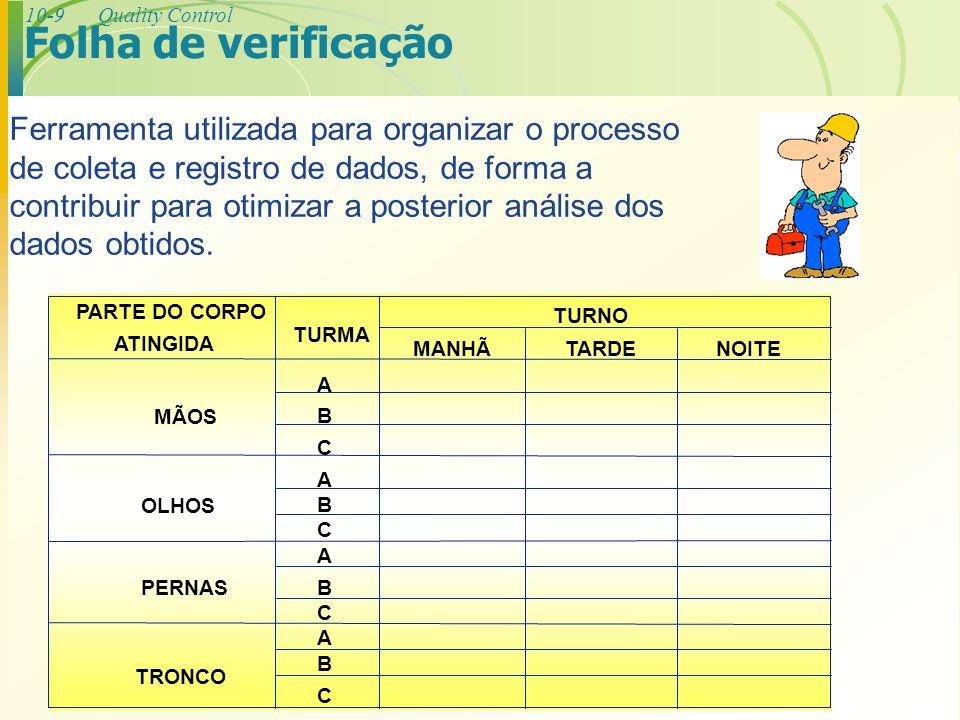 10-9Quality Control Ferramenta utilizada para organizar o processo de coleta e registro de dados, de forma a contribuir para otimizar a posterior anál