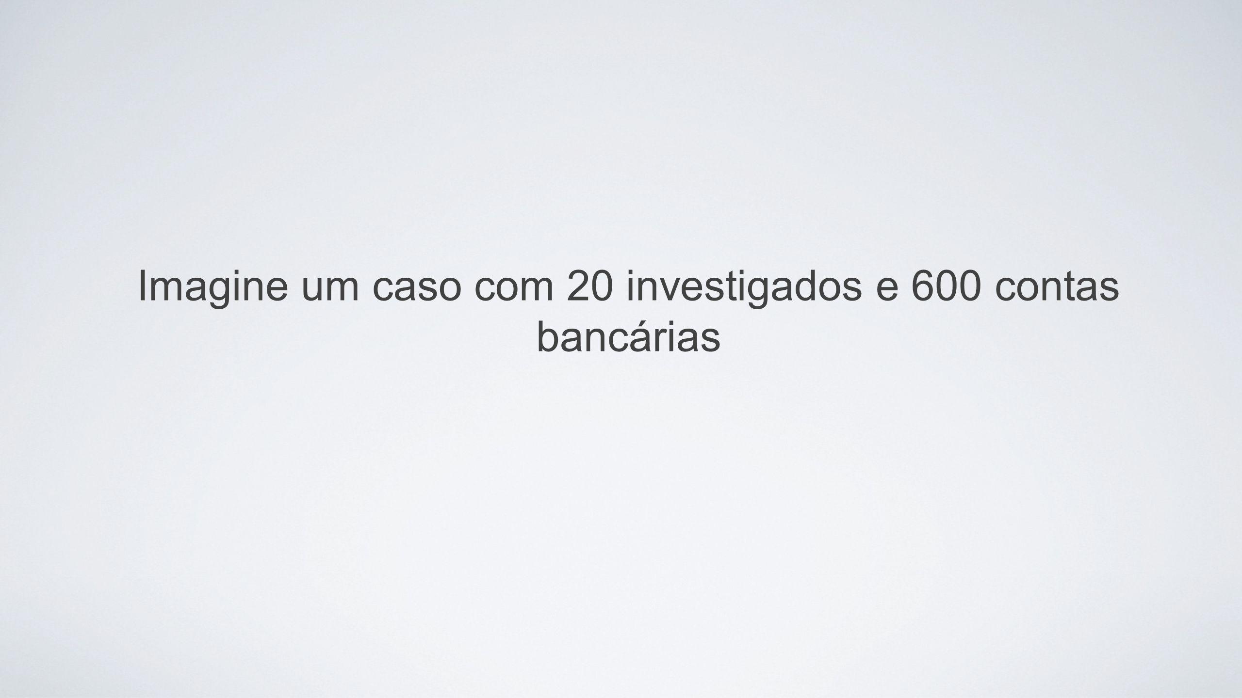 Imagine um caso com 20 investigados e 600 contas bancárias