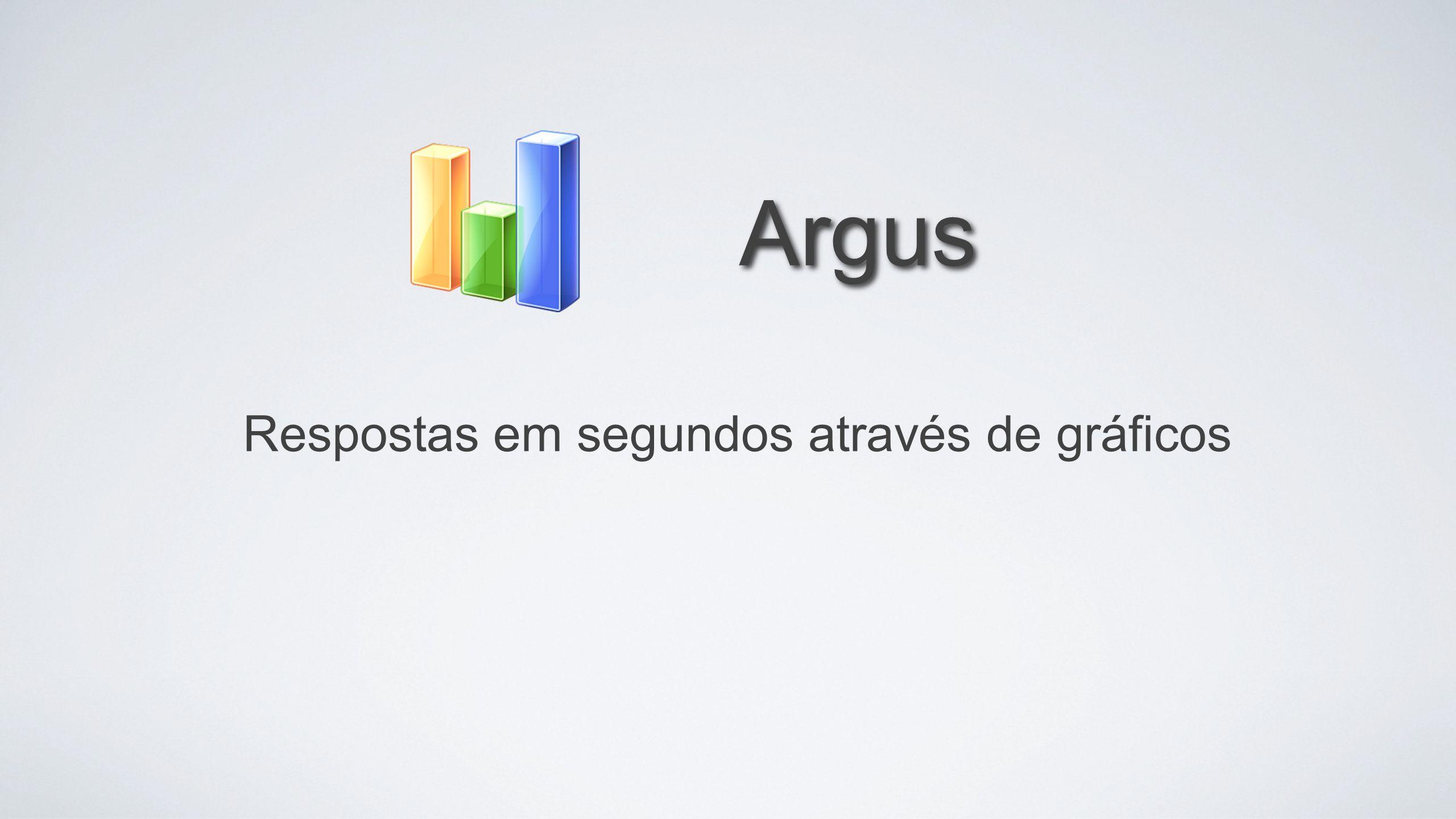 Respostas em segundos através de gráficos Argus