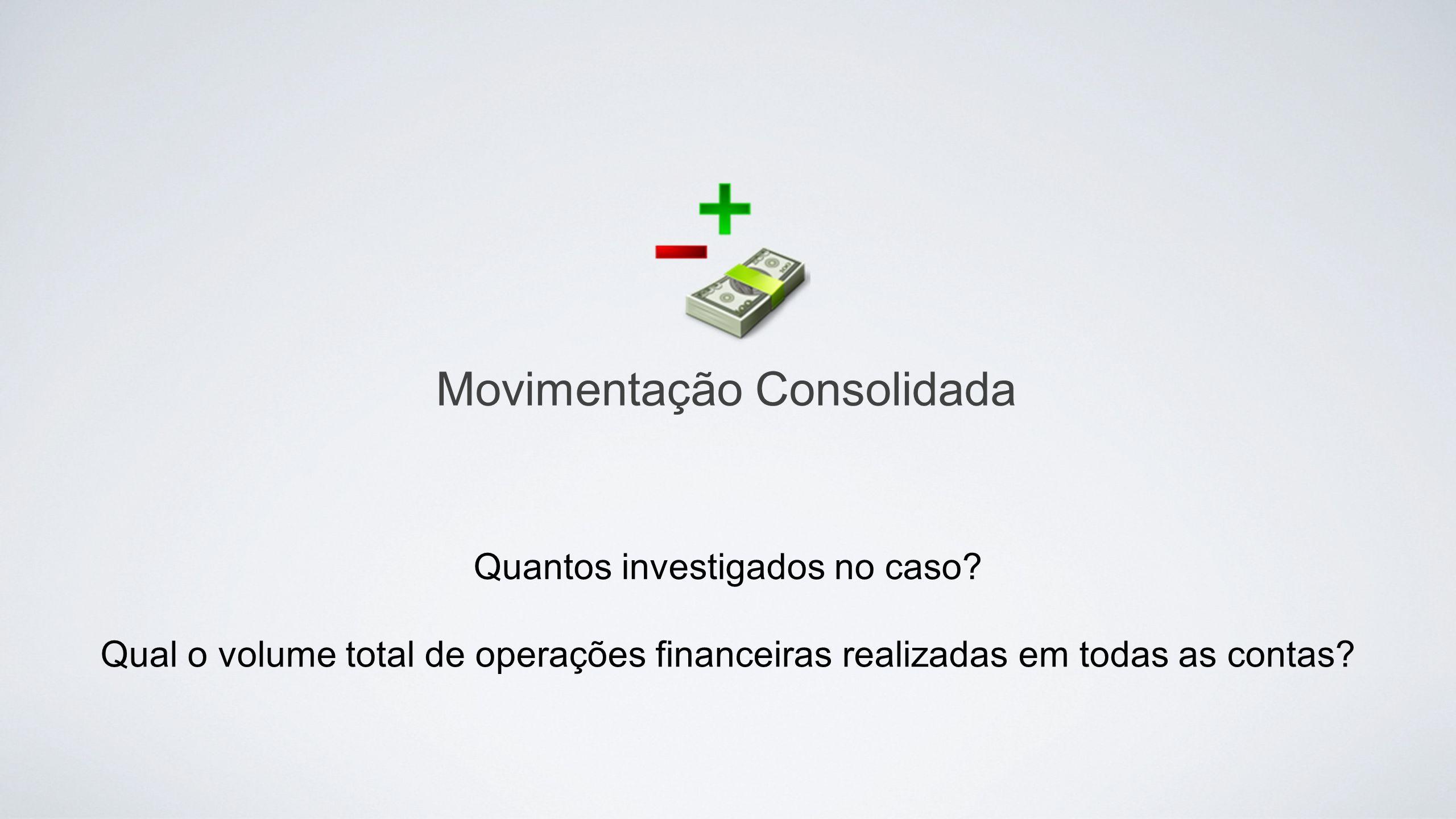 Movimentação Consolidada Quantos investigados no caso? Qual o volume total de operações financeiras realizadas em todas as contas?
