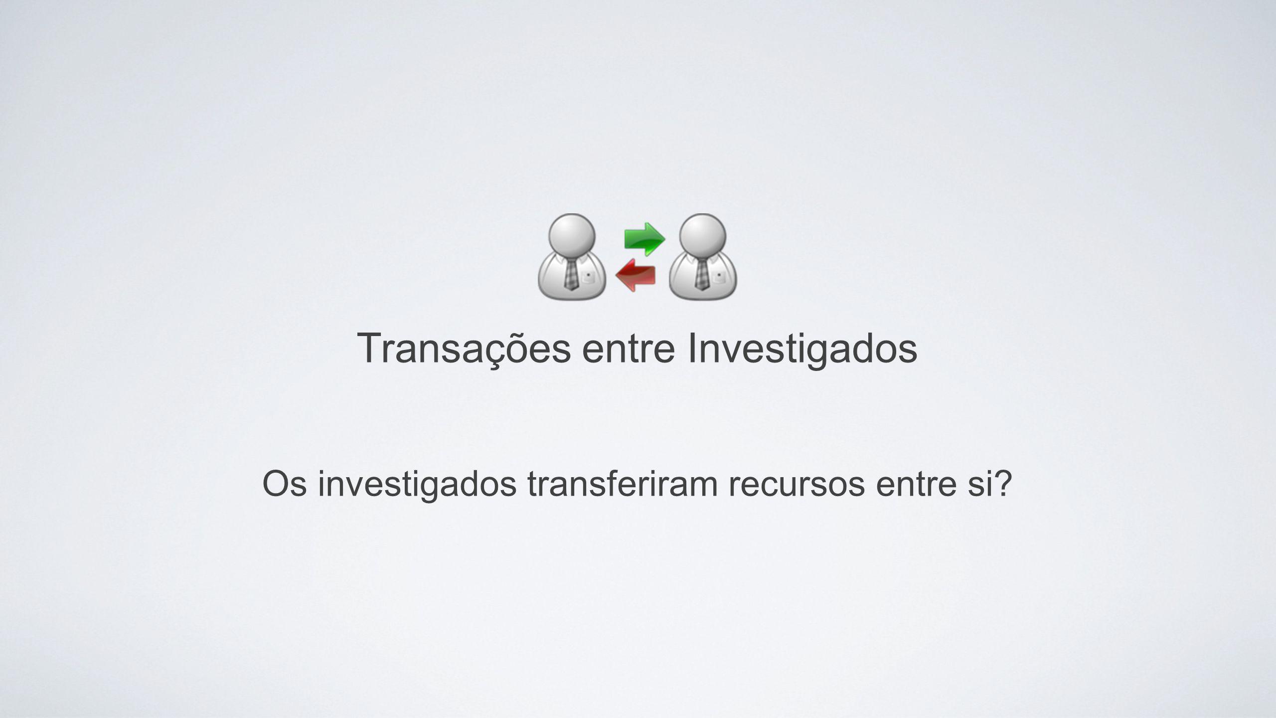 Transações entre Investigados Os investigados transferiram recursos entre si?