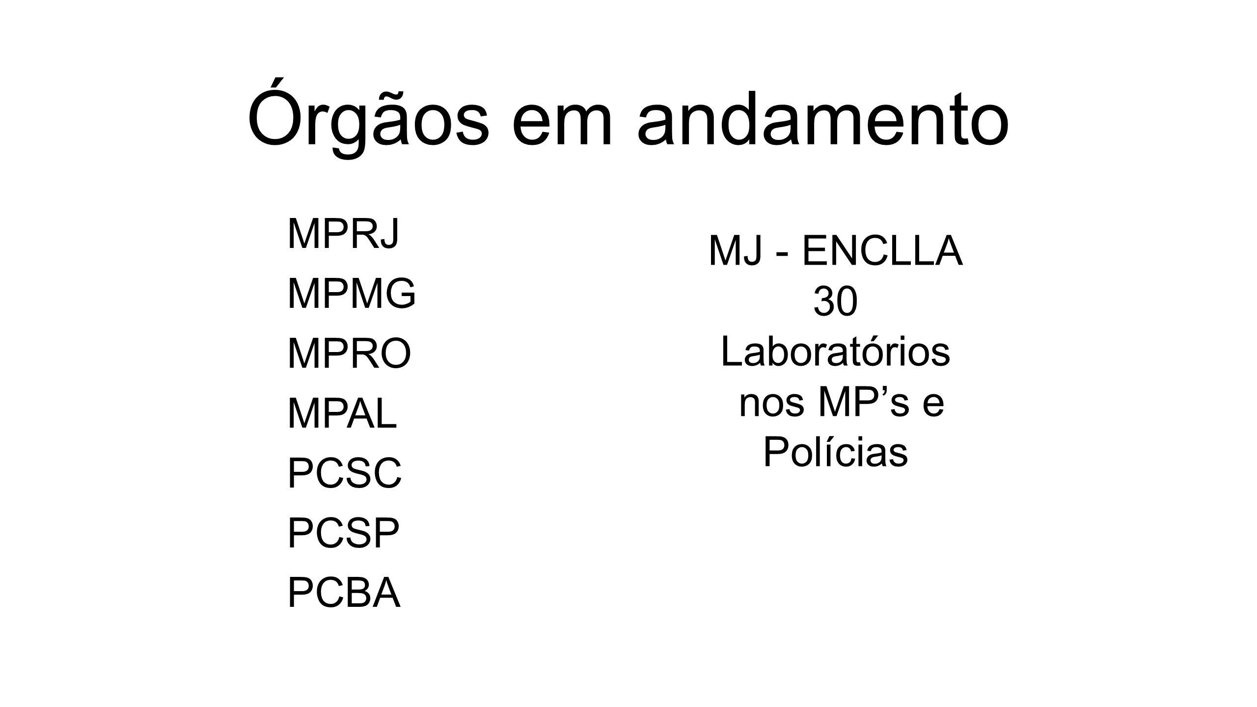 Órgãos em andamento MJ - ENCLLA 30 Laboratórios nos MPs e Polícias MPRJ MPMG MPRO MPAL PCSC PCSP PCBA