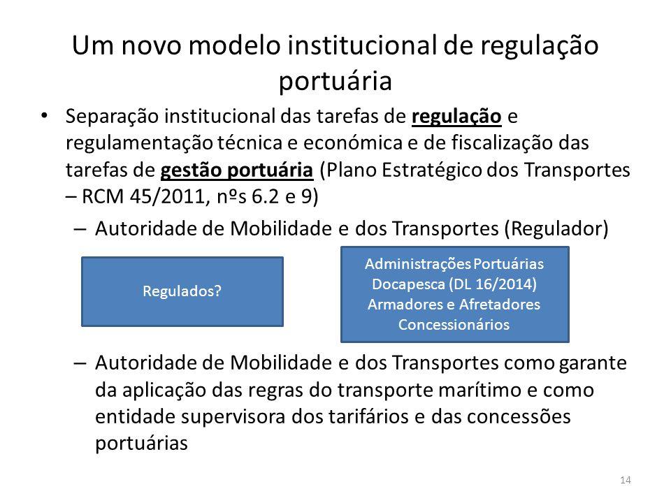 Um novo modelo institucional de regulação portuária Separação institucional das tarefas de regulação e regulamentação técnica e económica e de fiscali