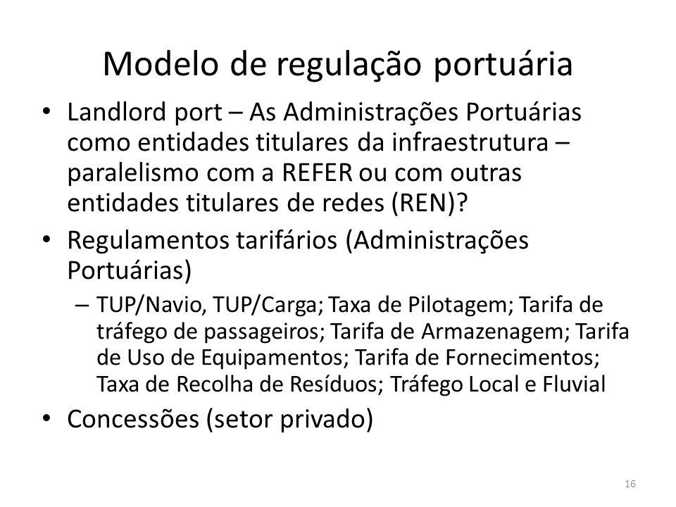 Modelo de regulação portuária Landlord port – As Administrações Portuárias como entidades titulares da infraestrutura – paralelismo com a REFER ou com