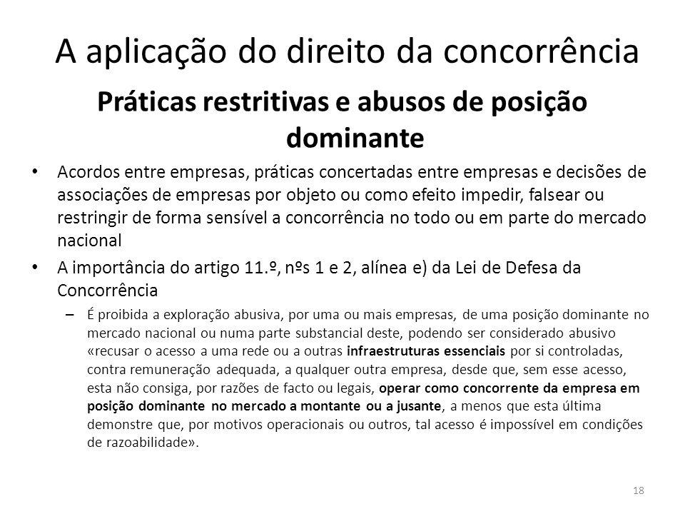 A aplicação do direito da concorrência Práticas restritivas e abusos de posição dominante Acordos entre empresas, práticas concertadas entre empresas