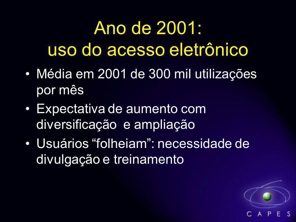 Ano de 2001: uso do acesso eletrônico Média em 2001 de 300 mil utilizações por mês Expectativa de aumento com diversificação e ampliação Usuários folheiam: necessidade de divulgação e treinamento