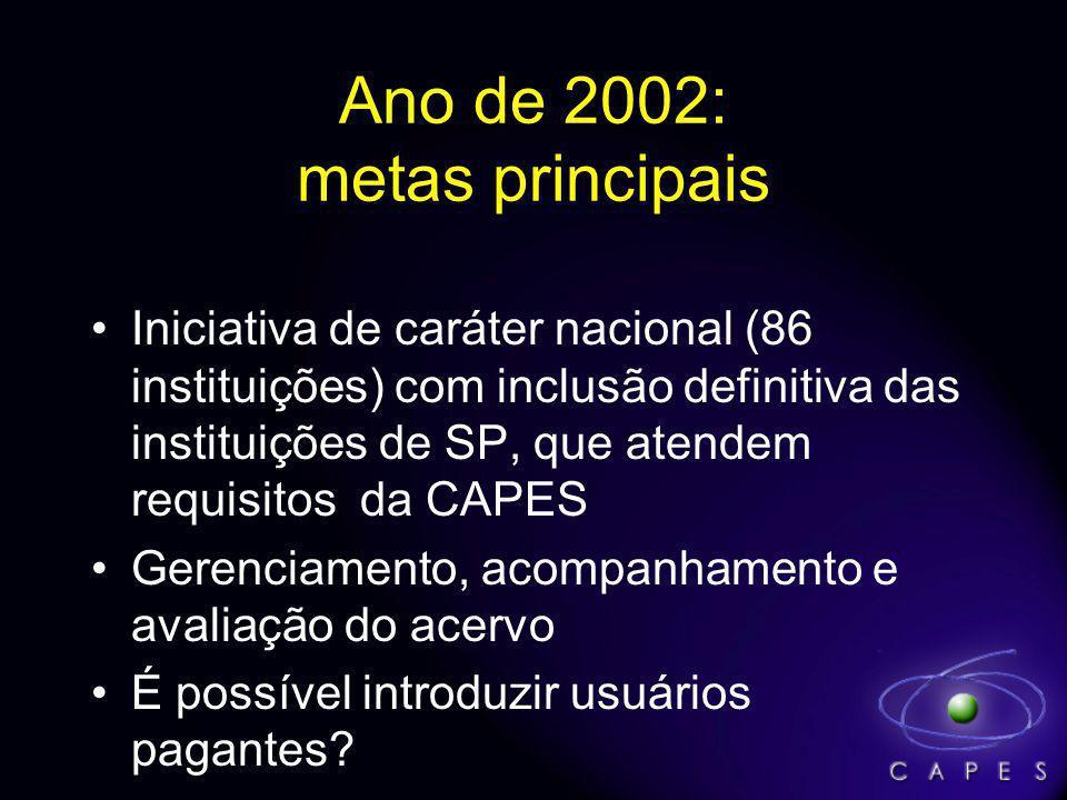 Ano de 2002: metas principais Iniciativa de caráter nacional (86 instituições) com inclusão definitiva das instituições de SP, que atendem requisitos da CAPES Gerenciamento, acompanhamento e avaliação do acervo É possível introduzir usuários pagantes?