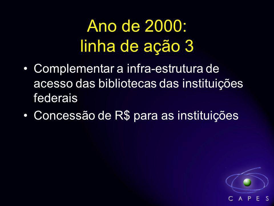 Ano de 2000: linha de ação 3 Complementar a infra-estrutura de acesso das bibliotecas das instituições federais Concessão de R$ para as instituições