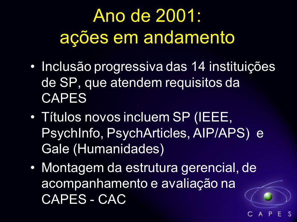 Ano de 2001: ações em andamento Inclusão progressiva das 14 instituições de SP, que atendem requisitos da CAPES Títulos novos incluem SP (IEEE, PsychInfo, PsychArticles, AIP/APS) e Gale (Humanidades) Montagem da estrutura gerencial, de acompanhamento e avaliação na CAPES - CAC
