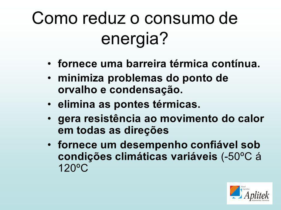 Como reduz o consumo de energia? fornece uma barreira térmica contínua. minimiza problemas do ponto de orvalho e condensação. elimina as pontes térmic