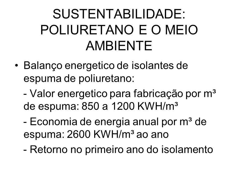 SUSTENTABILIDADE: POLIURETANO E O MEIO AMBIENTE Balanço energetico de isolantes de espuma de poliuretano: - Valor energetico para fabricação por m³ de