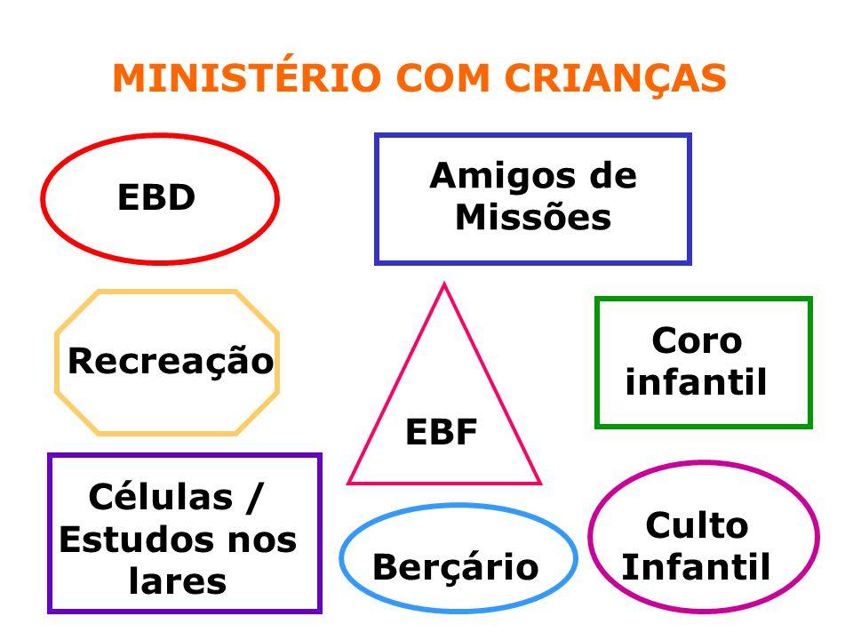 MINISTÉRIO COM CRIANÇAS EBD Amigos de Missões Recreação EBF Culto Infantil Células / Estudos nos lares Berçário Coro infantil