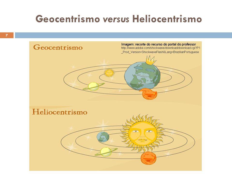 Geocentrismo versus Heliocentrismo 7
