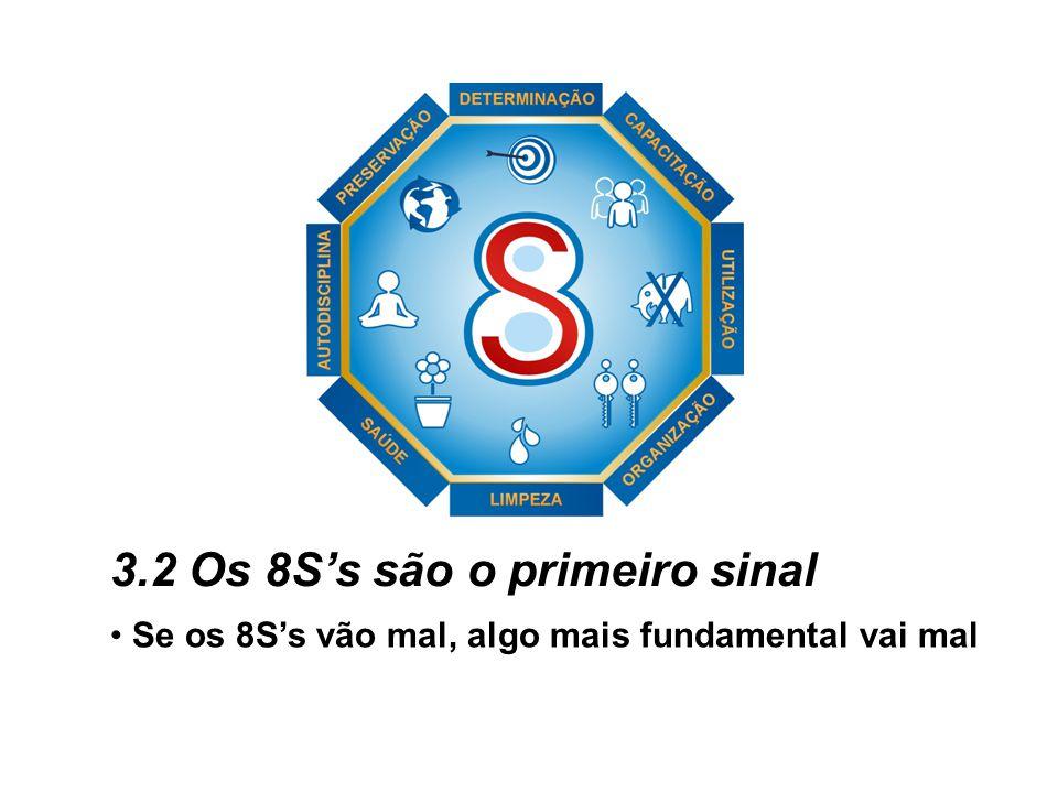 3.2 Os 8Ss são o primeiro sinal Se os 8Ss vão mal, algo mais fundamental vai mal