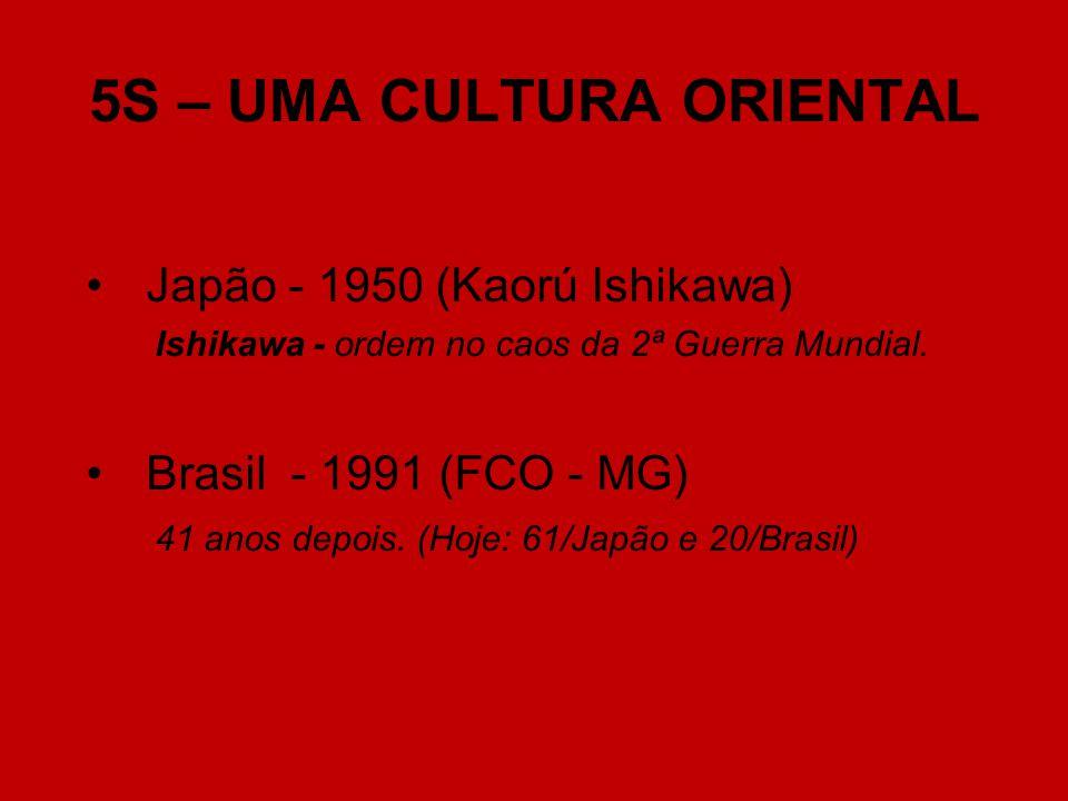 5S – UMA CULTURA ORIENTAL Japão - 1950 (Kaorú Ishikawa) Ishikawa - ordem no caos da 2ª Guerra Mundial. Brasil - 1991 (FCO - MG) 41 anos depois. (Hoje: