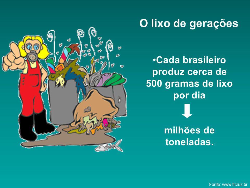 Cada brasileiro produz cerca de 500 gramas de lixo por dia milhões de toneladas. O lixo de gerações Fonte: www.ficruz.br