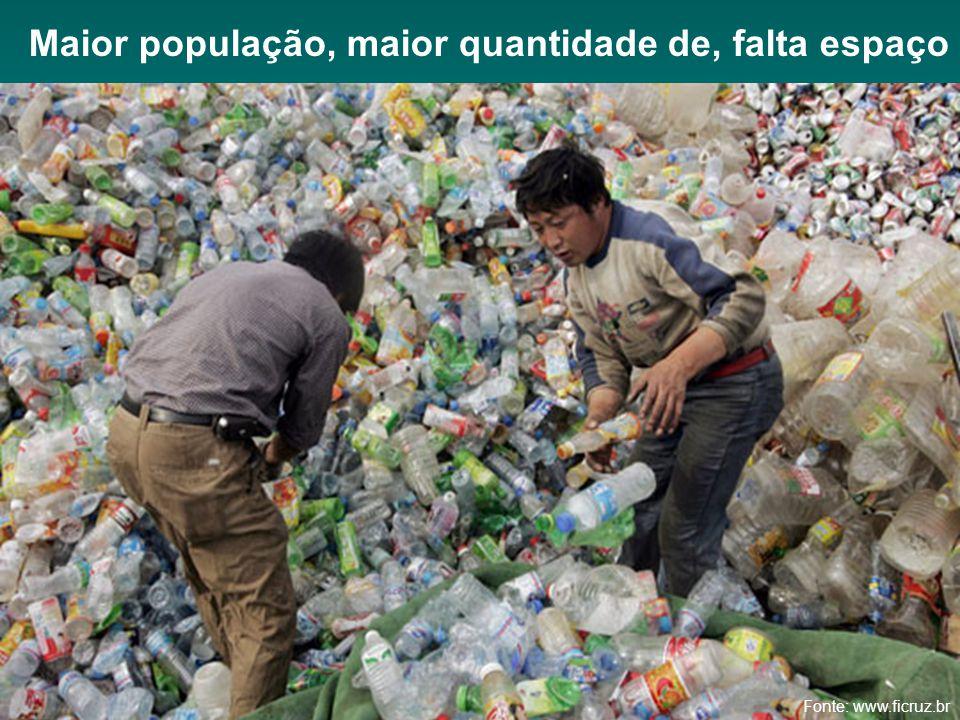 Maior população, maior quantidade de, falta espaço Fonte: www.ficruz.br