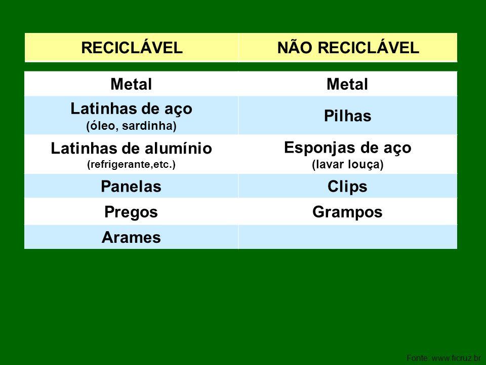 Metal Latinhas de aço (óleo, sardinha) Pilhas Latinhas de alumínio (refrigerante,etc.) Esponjas de aço (lavar louça) PanelasClips PregosGrampos Arames