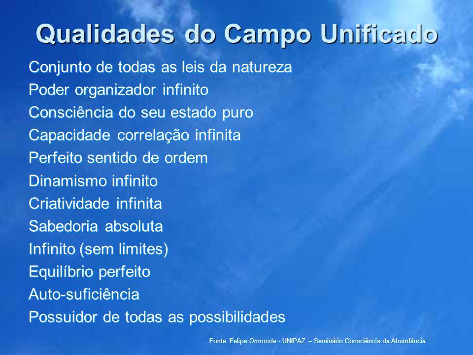 Qualidades do Campo Unificado Conjunto de todas as leis da natureza Poder organizador infinito Consciência do seu estado puro Capacidade correlação in