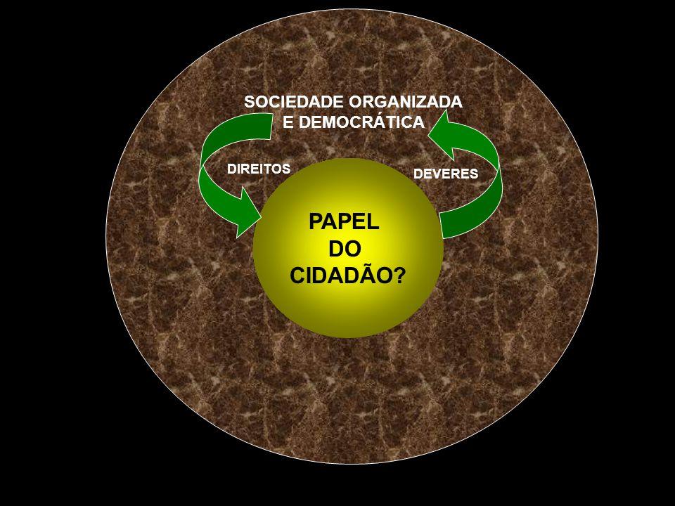 PAPEL DO CIDADÃO? SOCIEDADE ORGANIZADA E DEMOCRÁTICA DEVERES DIREITOS