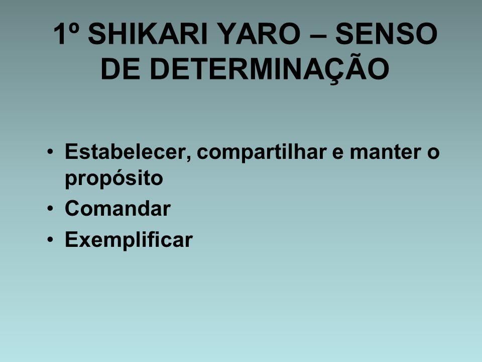 1º SHIKARI YARO – SENSO DE DETERMINAÇÃO Estabelecer, compartilhar e manter o propósito Comandar Exemplificar