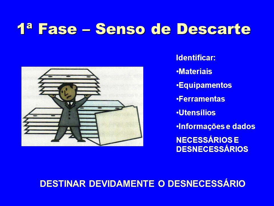 1ª Fase – Senso de Descarte Identificar: Materiais Equipamentos Ferramentas Utensílios Informações e dados NECESSÁRIOS E DESNECESSÁRIOS DESTINAR DEVID