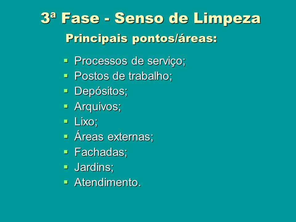 Principais pontos/áreas: Processos de serviço; Processos de serviço; Postos de trabalho; Postos de trabalho; Depósitos; Depósitos; Arquivos; Arquivos;