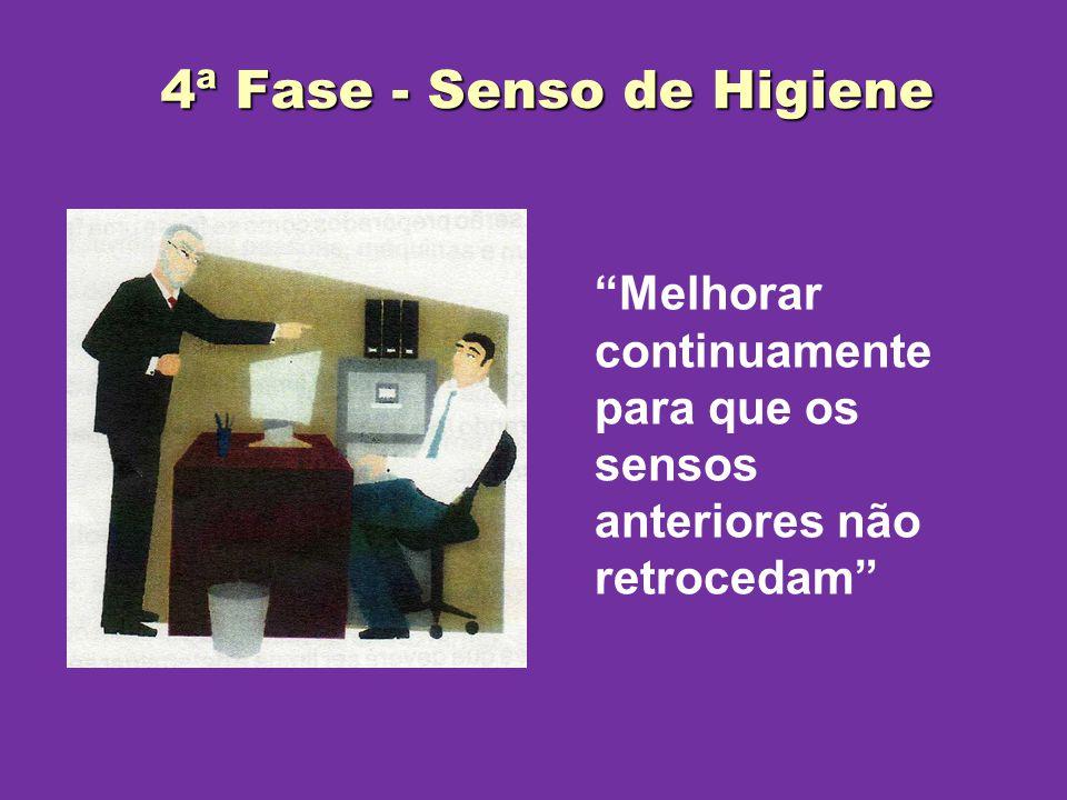 4ª Fase - Senso de Higiene Melhorar continuamente para que os sensos anteriores não retrocedam