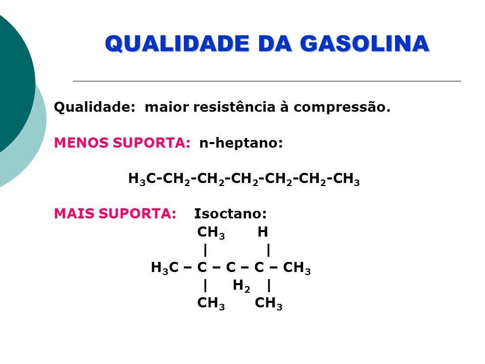 Índice de Octagem da Gasolina Isoctano - 2,2,4 trimetil pentano alta resistência a compressão alto grau de octagem Heptano baixíssima resitência a com