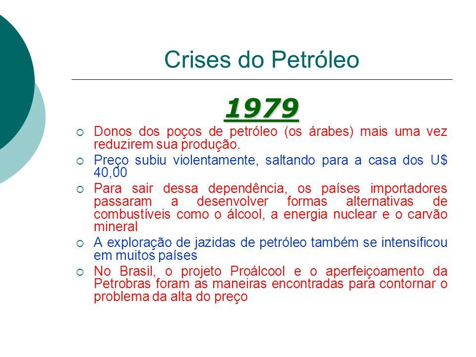 Crises do Petróleo 1973 mundo vivia uma época de crescimento industrial máquinas eram completamente dependentes do petróleo os árabes, maiores produto