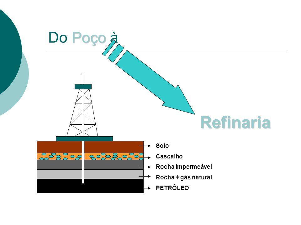 Poço Do Poço à Solo Cascalho Rocha impermeável Rocha + gás natural PETRÓLEO Refinaria