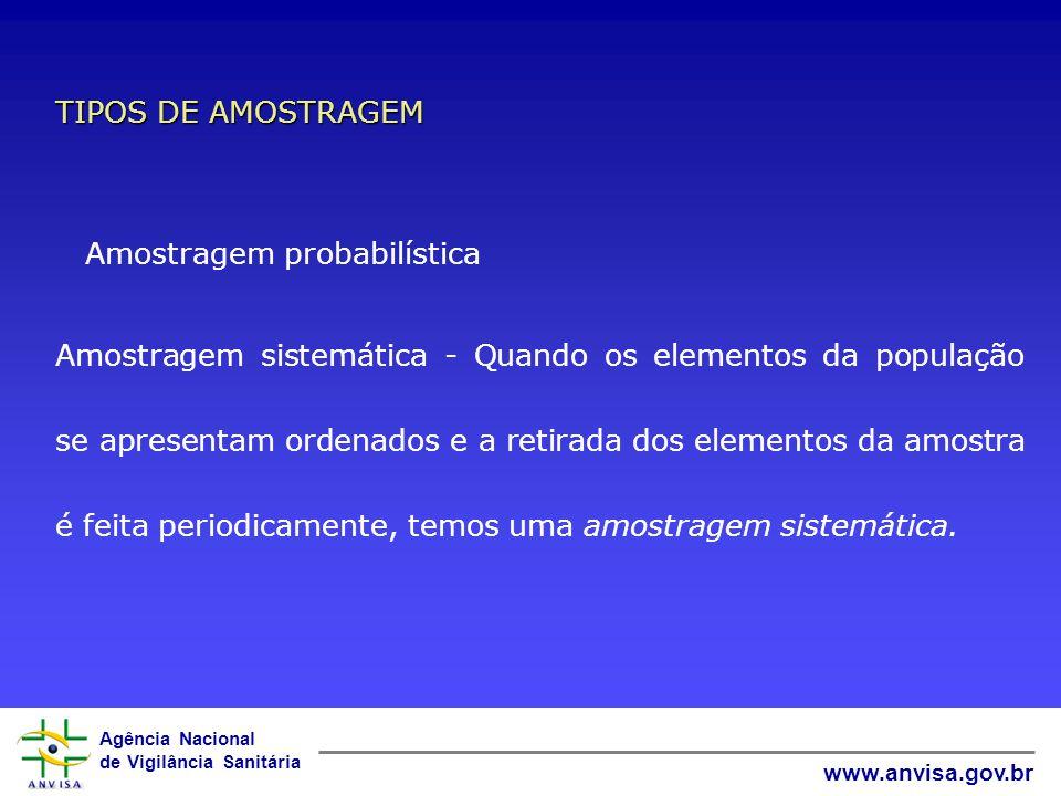 Agência Nacional de Vigilância Sanitária www.anvisa.gov.br Amostragem probabilística Amostragem casual simples - Esse tipo de amostragem, também chama