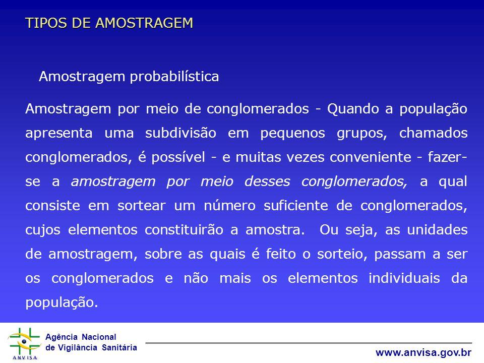 Agência Nacional de Vigilância Sanitária www.anvisa.gov.br Amostragem probabilística Amostragem sistemática - Quando os elementos da população se apre