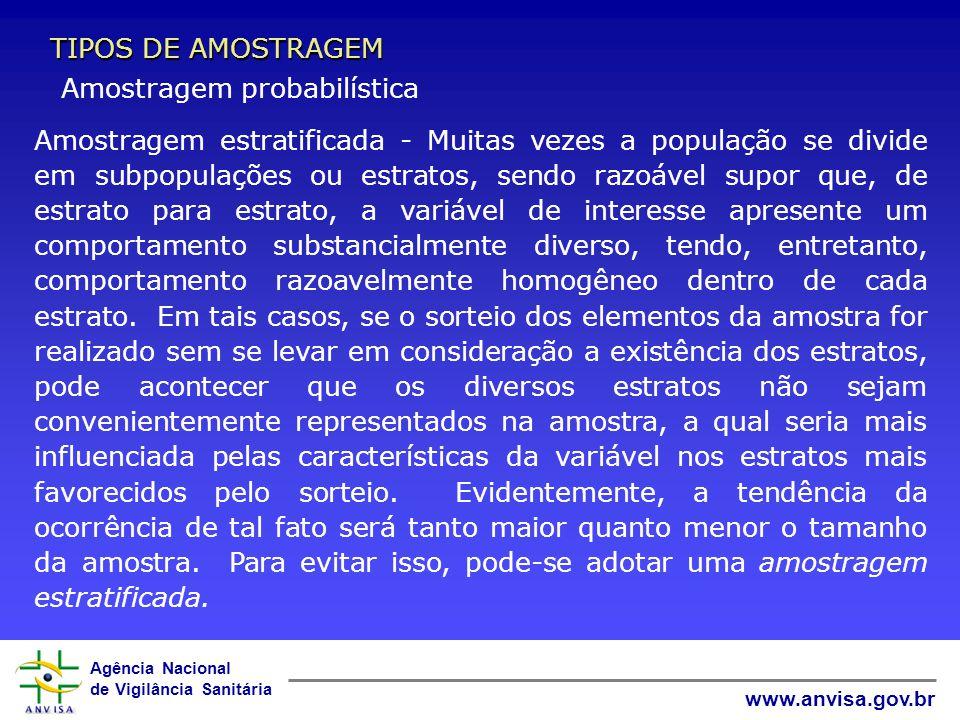 Agência Nacional de Vigilância Sanitária www.anvisa.gov.br Amostragem probabilística Amostragem por meio de conglomerados - Quando a população apresen