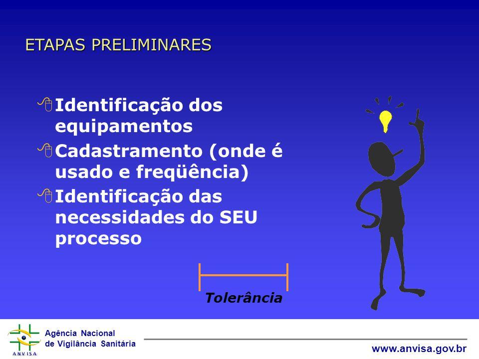 Agência Nacional de Vigilância Sanitária www.anvisa.gov.br 8Resolução 8Padrão TERMINOLOGIA