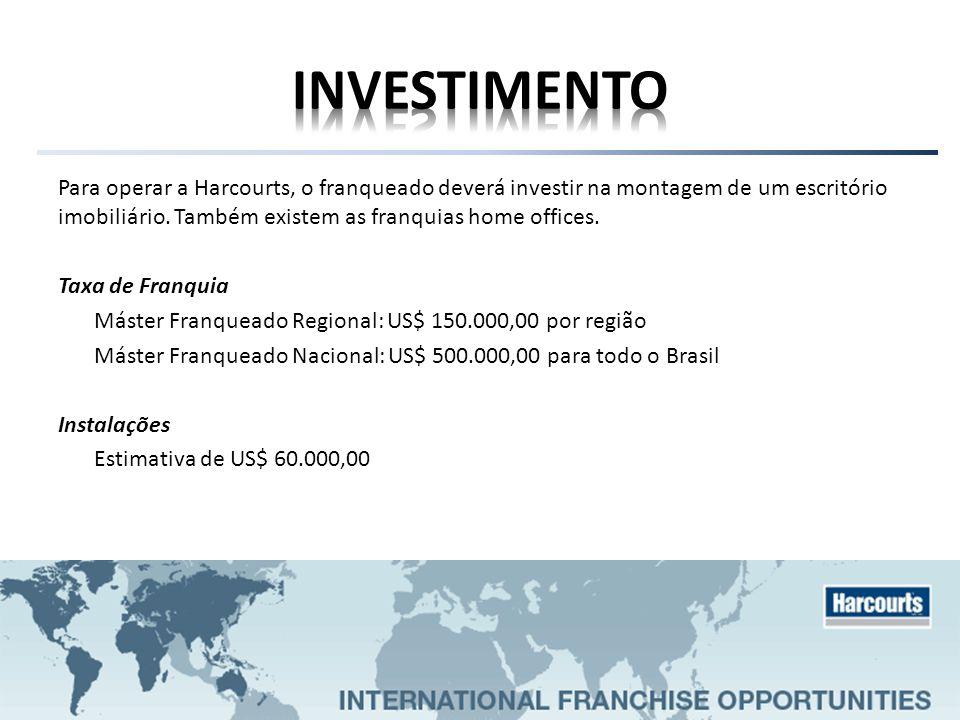 Para operar a Harcourts, o franqueado deverá investir na montagem de um escritório imobiliário. Também existem as franquias home offices. Taxa de Fran