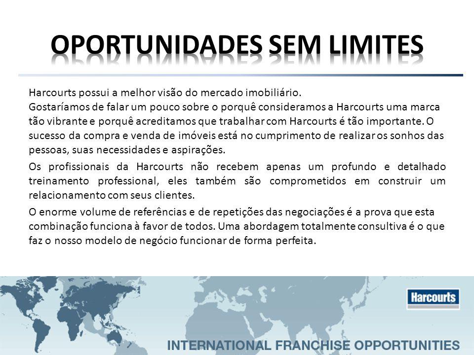 Para mais informações sobre a franquia HARCOURTS no Brasil, entre em contato com a Global Franchise.