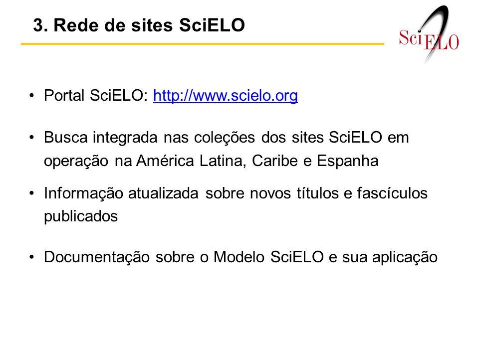 3. Rede de sites SciELO Portal SciELO: http://www.scielo.orghttp://www.scielo.org Busca integrada nas coleções dos sites SciELO em operação na América
