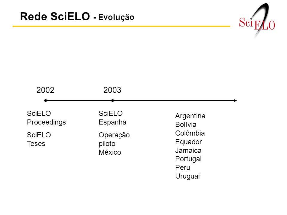 Rede SciELO - Evolução 20022003 SciELO Proceedings SciELO Teses SciELO Espanha Operação piloto México Argentina Bolívia Colômbia Equador Jamaica Portugal Peru Uruguai