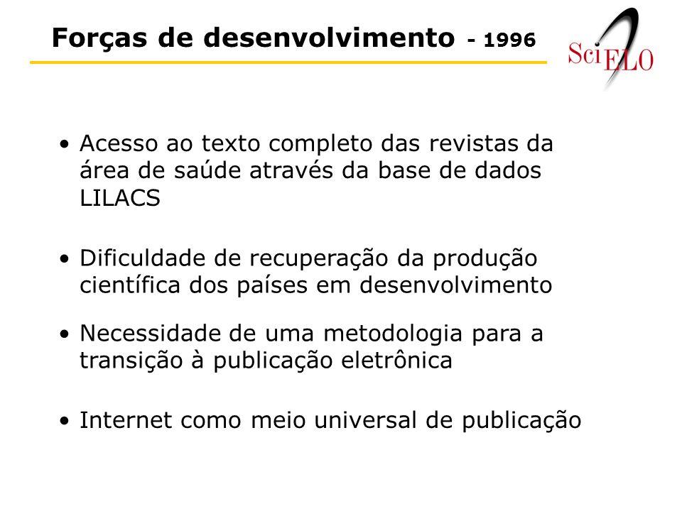 Forças de desenvolvimento - 1996 Acesso ao texto completo das revistas da área de saúde através da base de dados LILACS Dificuldade de recuperação da produção científica dos países em desenvolvimento Necessidade de uma metodologia para a transição à publicação eletrônica Internet como meio universal de publicação